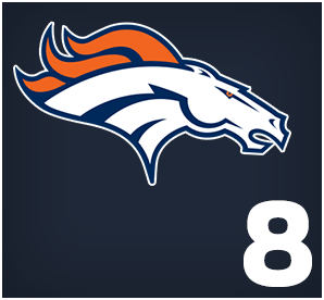 Denver Broncos : 08