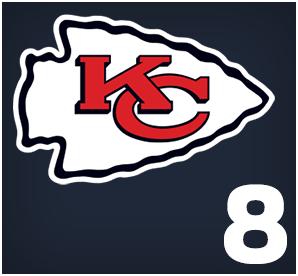 Kansas City Chiefs : 08