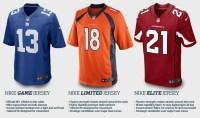 nike youth nfl jersey size chart - Online Marketing ...