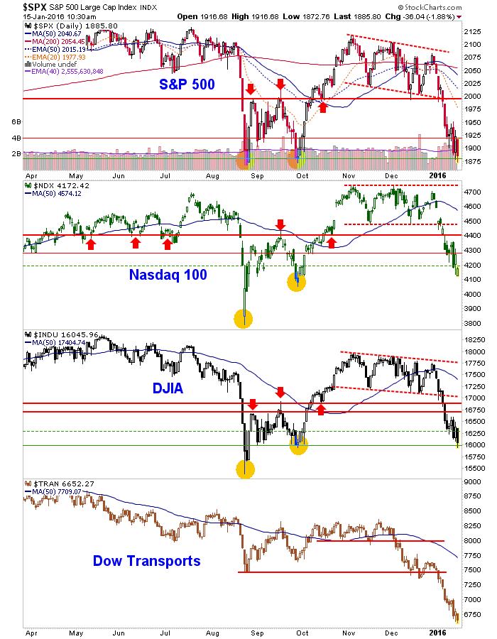 us market indexes