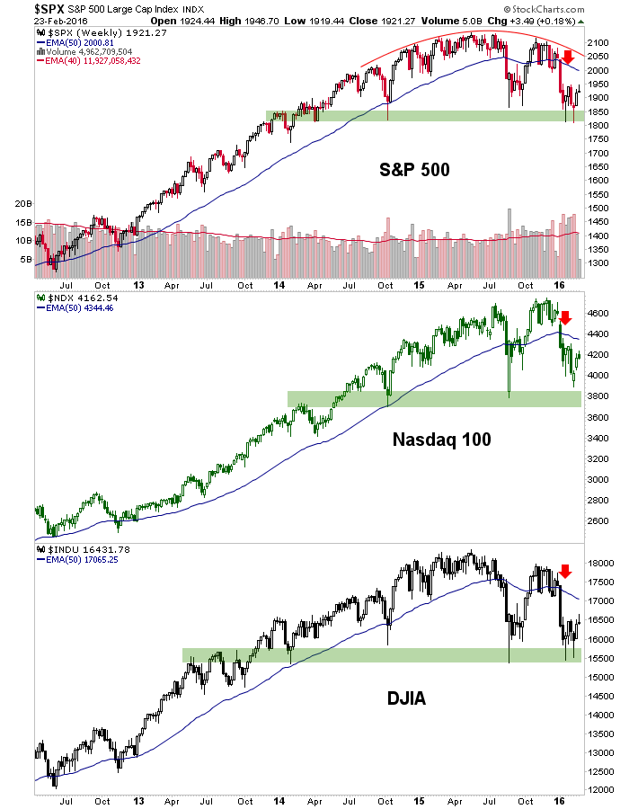 spx, ndx and dow weekly chart