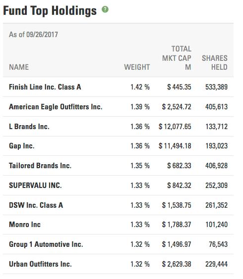 xrt holdings
