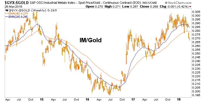 gyx/gold