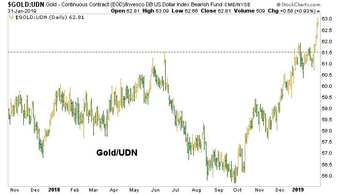 gold/udn
