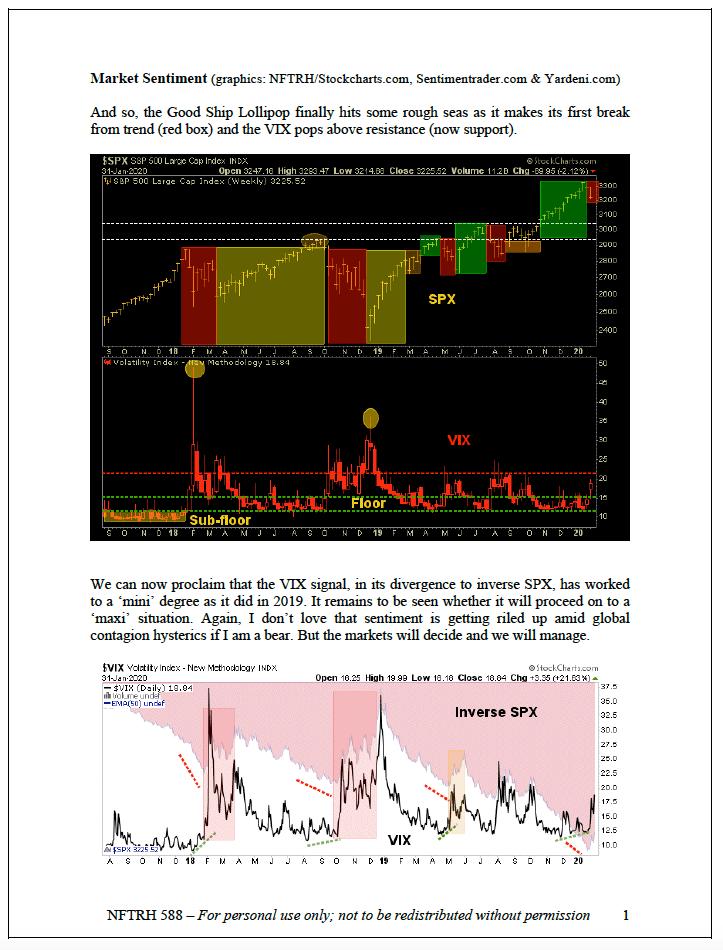 nftrh 588 market sentiment
