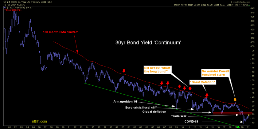 Gold & Gold Stock Corrections Are Normal