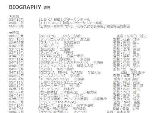 上地雄輔さんのプロフィール画像
