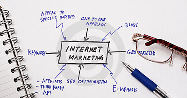 internet marketing part2