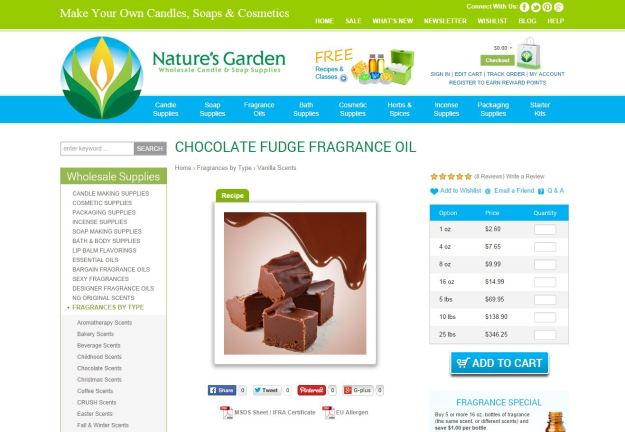chocolate fudge fragrance