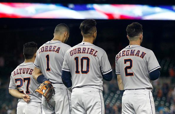 MLB Swing: Houston Astros 2019 Outlook