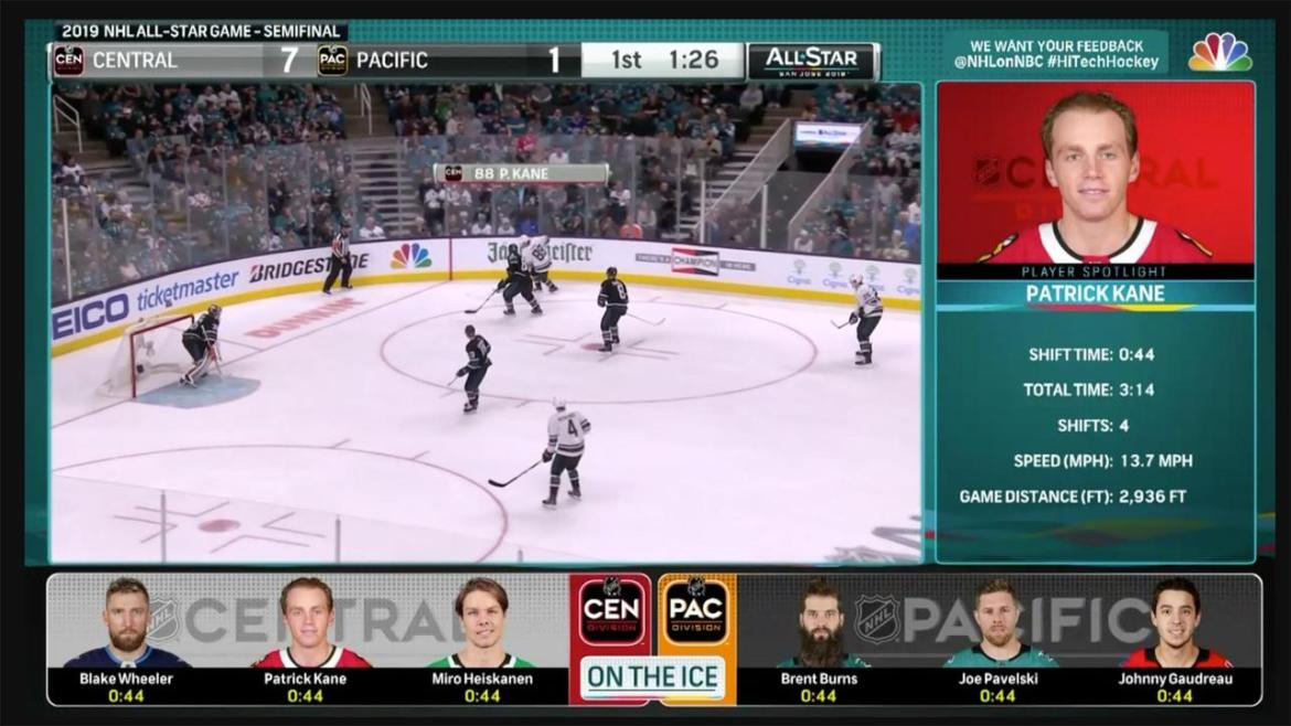 NHL: The New Player and Puck Tracking System