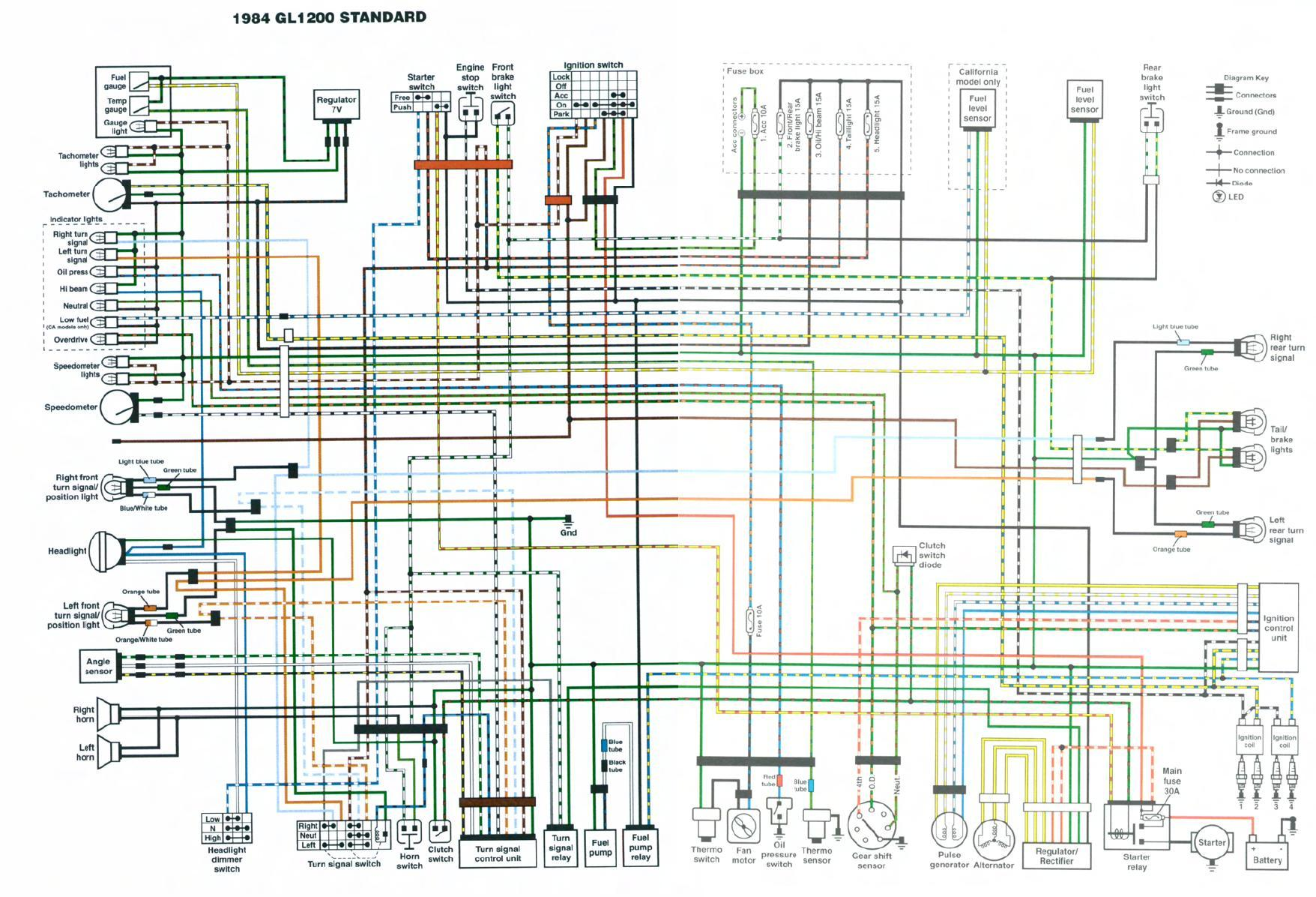hight resolution of 1800 goldwing wiring diagram simple wiring diagram wiring diagram for honda gl1100 wiring diagram 2002 gl1800