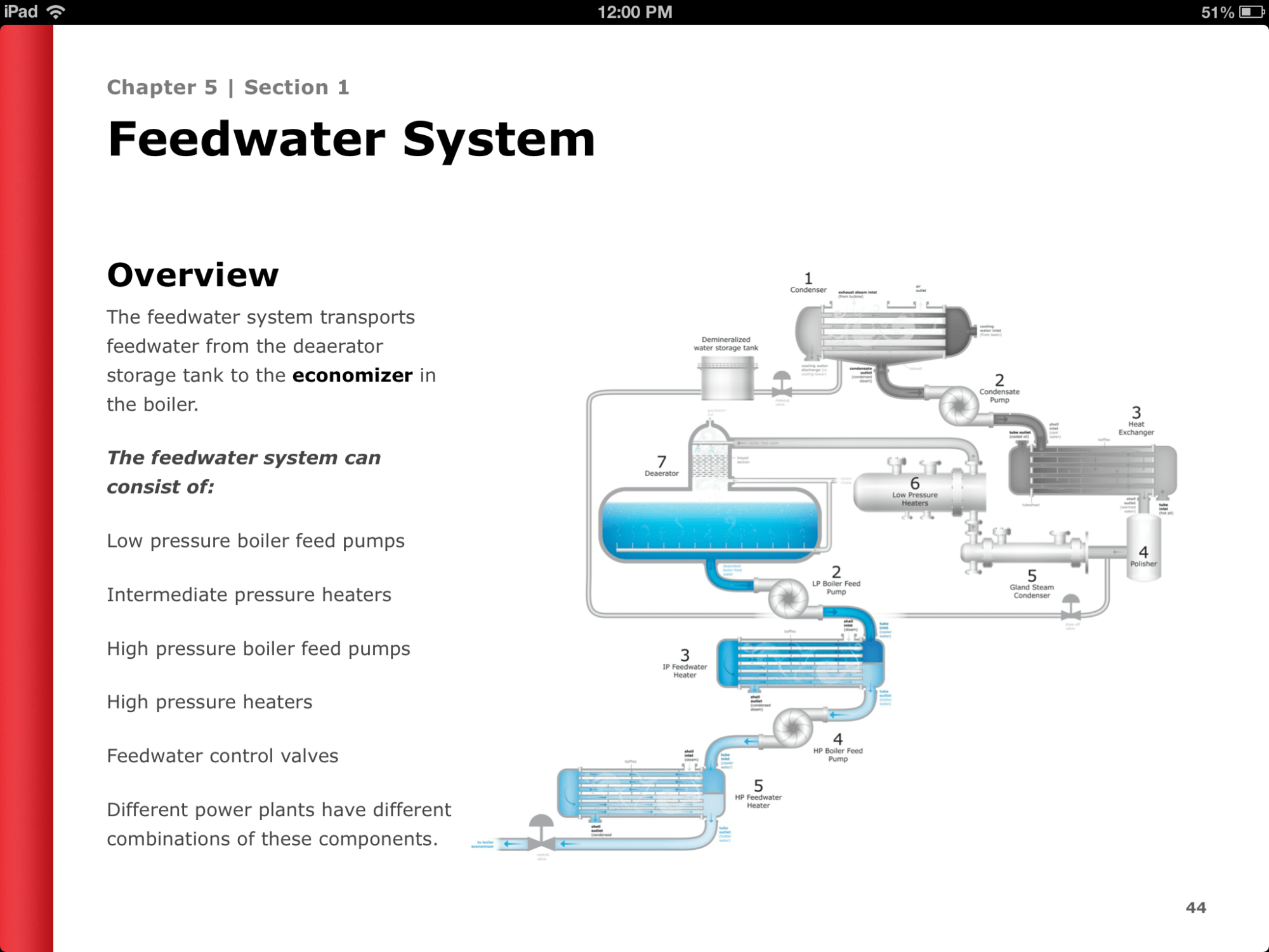 hight resolution of feedwater system components