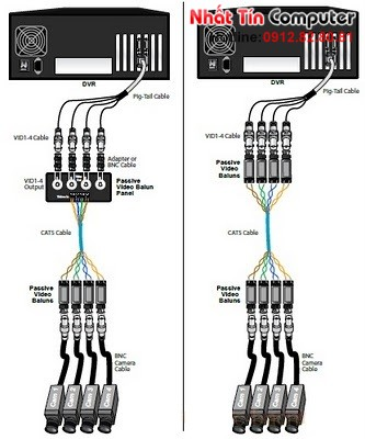 Hdmi To Usb Wiring Diagram, Hdmi, Free Engine Image For