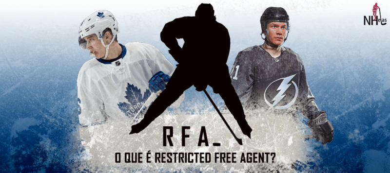 Explicação sobre os contratos chamados de Restricted Free Agency