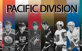Divisão do Pacífico, previsões da temporada 2019-20