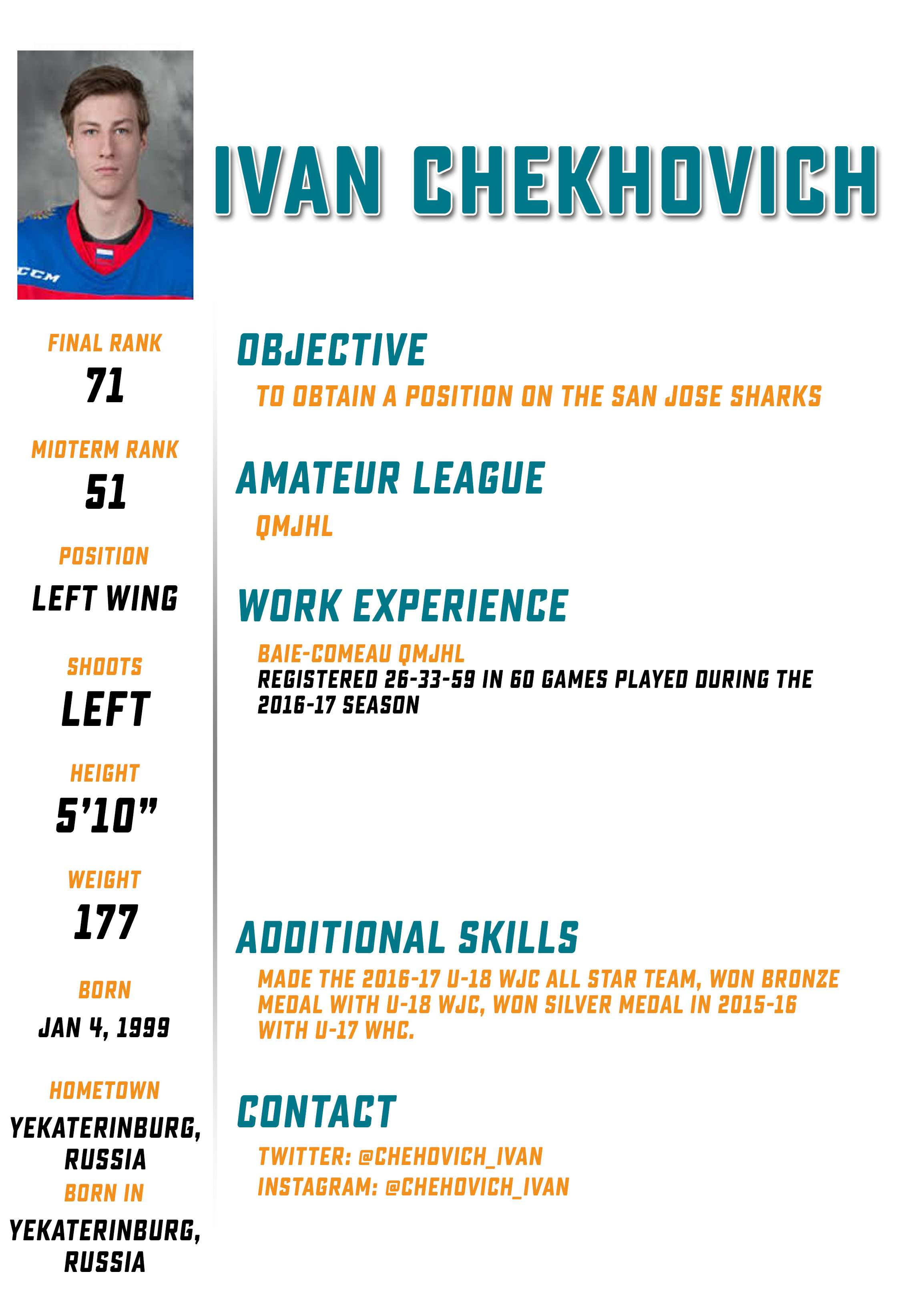 Hockey Resume Website Draft Class Resume Ivan Chekhovich Nhl