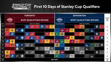 2020 Stanley Cup Qualifiers full schedule