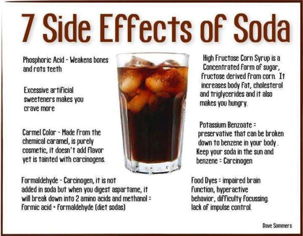 Effects of Drinking Soda
