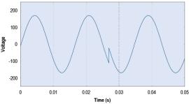 Simulación de salto de fase - NH Research (NHR)