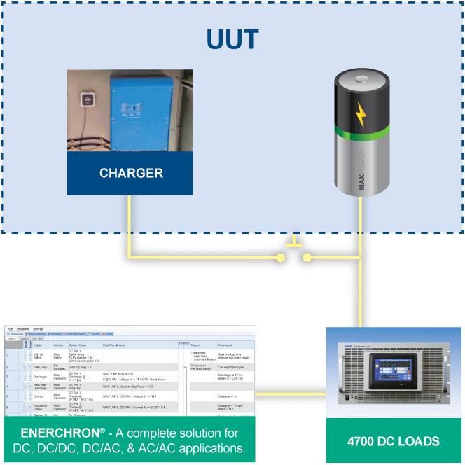 Prueba de carga de pila de combustible de extracción de batería - NH Research, Inc. (NHR)