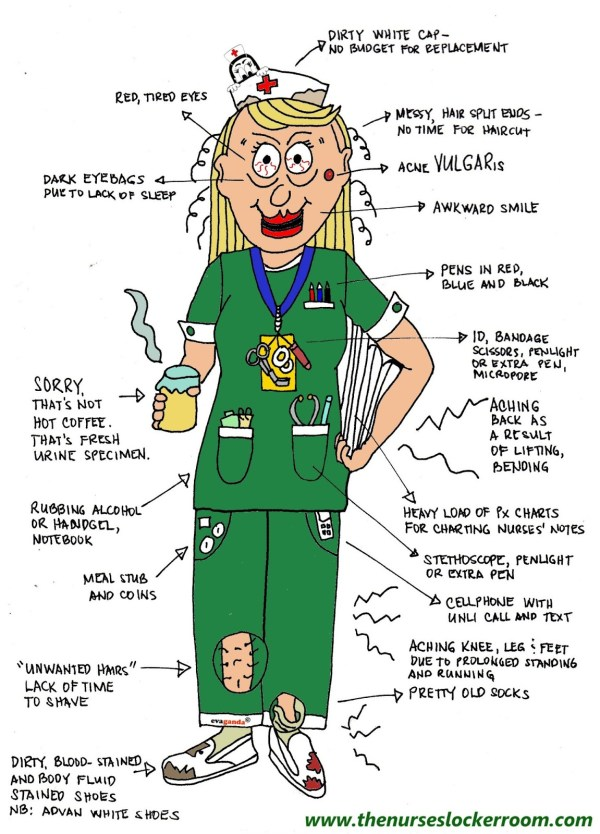 Humor Nursing Nurse Cartoon