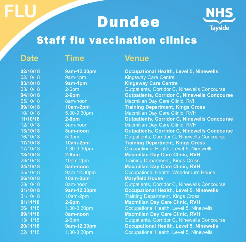 MAIN Are you ready for flu - clinic poster Dundee.jpg