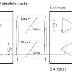 Absolute Encoder Wiring Diagram Badlands 3500 Winch Reading Ssi With X Series Usb-6363 - Discussion Forums National Instruments
