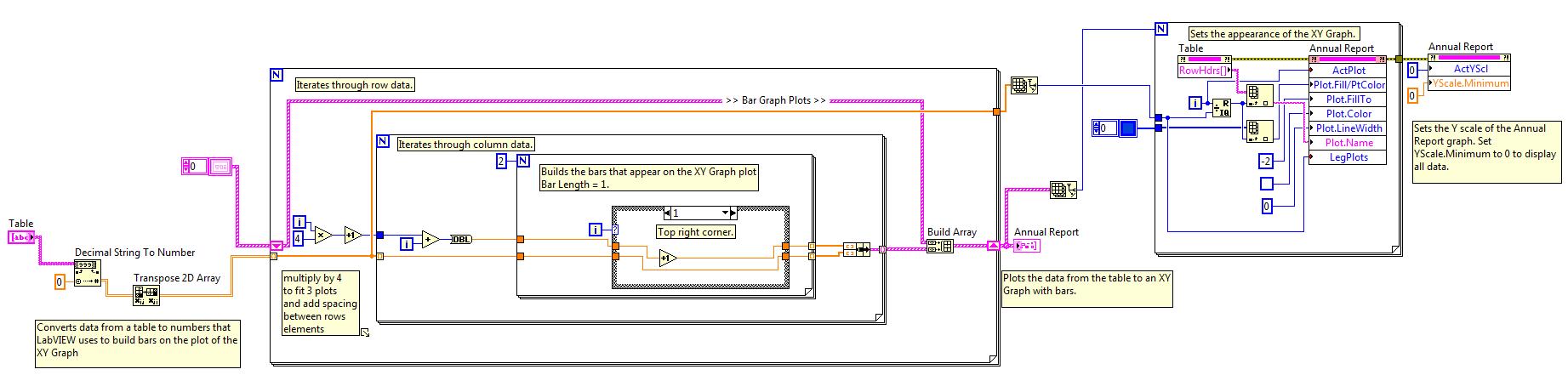 medium resolution of block diagram bd png