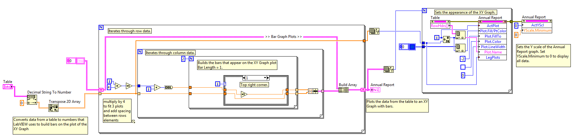 hight resolution of block diagram bd png