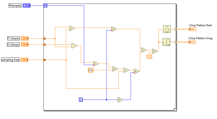 fmcw radar block diagram 91 toyota pickup stereo wiring solved why this for usrp does not generate chirp signal discussion forums national instruments