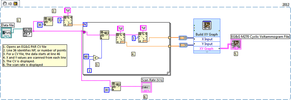 Display EGG M270 Cyclic Voltammetry data using LabVIEW  NI Community  National Instruments
