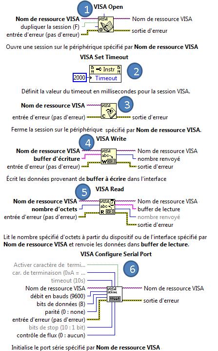 comment realise un cv sur pdf architect