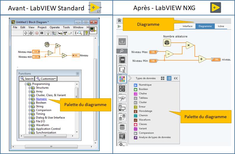 informatique programme utilises cv