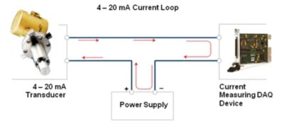 2wire Switch Diagram Examples Fundamentals System Design And Setup For The 4 To 20 Ma