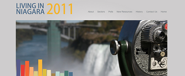 Living in Niagara Report 2011