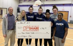 Project Share Donation - 2019