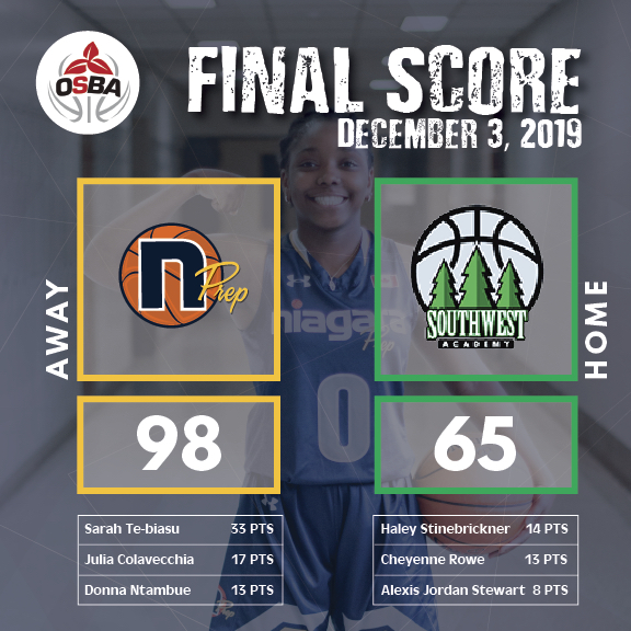 FinalScore - Southwest - Dec3