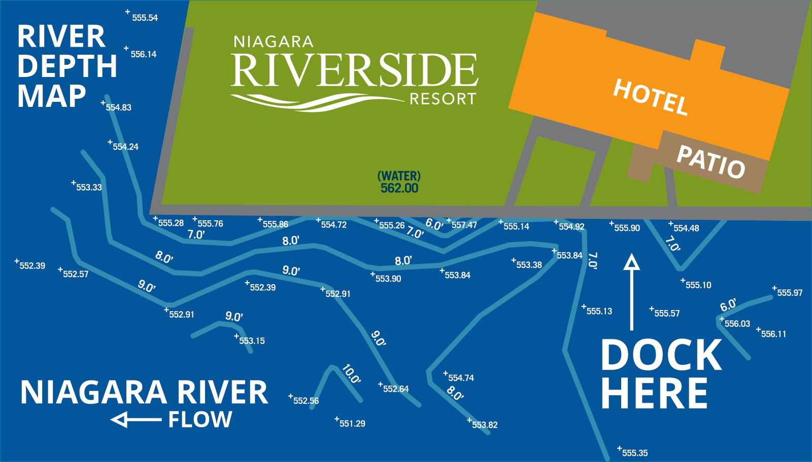 Niagara River Depth Map