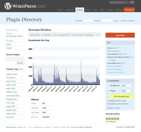 Dynamic Headers Hits 30.000 Downloads - WordPress. Wild Apricot. eCommerce. Mobile