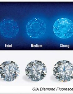 Gia diamond color blue fluorescence intensity chart courtesy also which is the right choice for you rh niceice