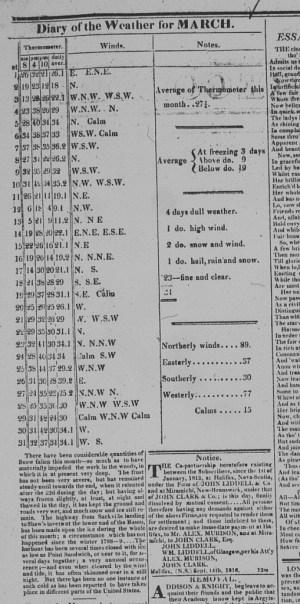 1817 04 05, NS AR, Mar 1817 weather summary0000