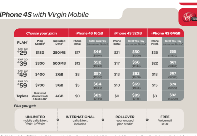 Virgin Mobile Iphone Plans