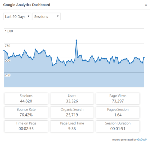"""Drive Traffic Beyond The """"Saturation Point"""" Of Your Website (My Traffic Has Peaked)"""