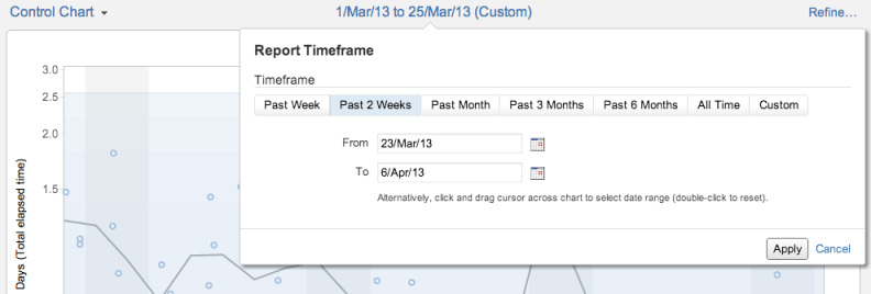 Refine control chart to identify cycle time by estimate, class of service (swimlane) or another other filter - GreenHopper
