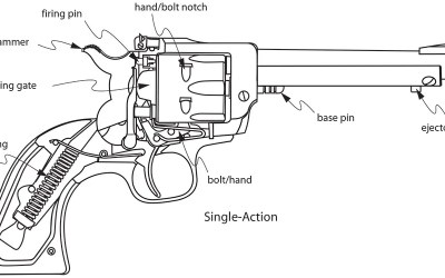 A Writer's Guide to Firearms: Single Action Revolvers