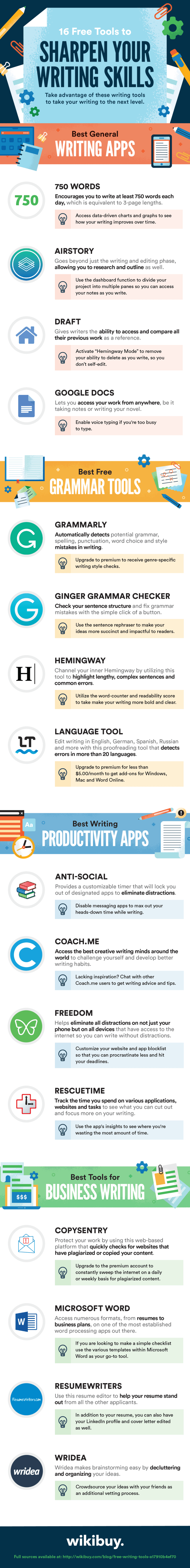 25 Free Tools to Improve Your Writing in 2020