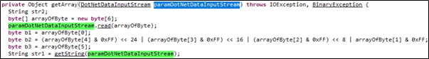 The start of the getArray() method.