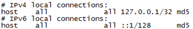 Postgres host-based authentication configuration.