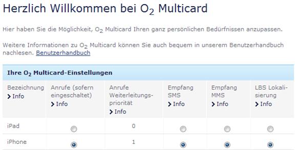 o2 Multicard Konfiguration